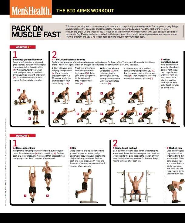 Mens Health Workout Posters Parker cote men's health