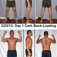 +12 Weeks Carb Back-Loading Review
