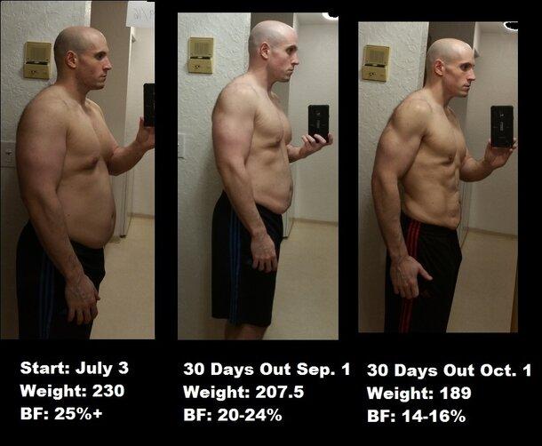 3 Month Wedding Cut Results (-41 pounds) - Bodybuilding com
